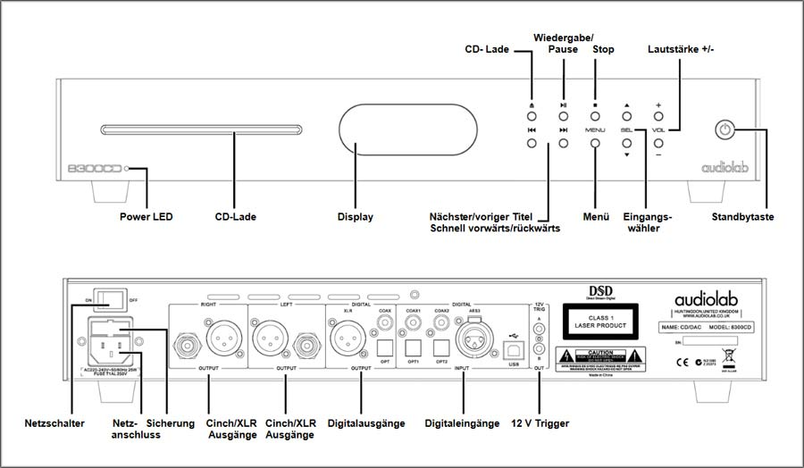 CD-Player / SACD-Player - Riesige Auswahl, kleine Preise