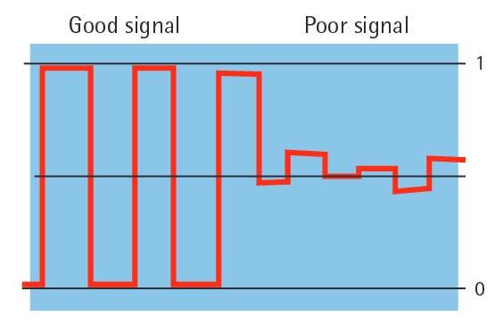Supra Kabel günstig kaufen bei HIFI-REGLER