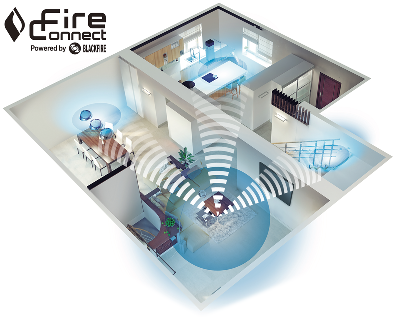 FireConnect Multiroom